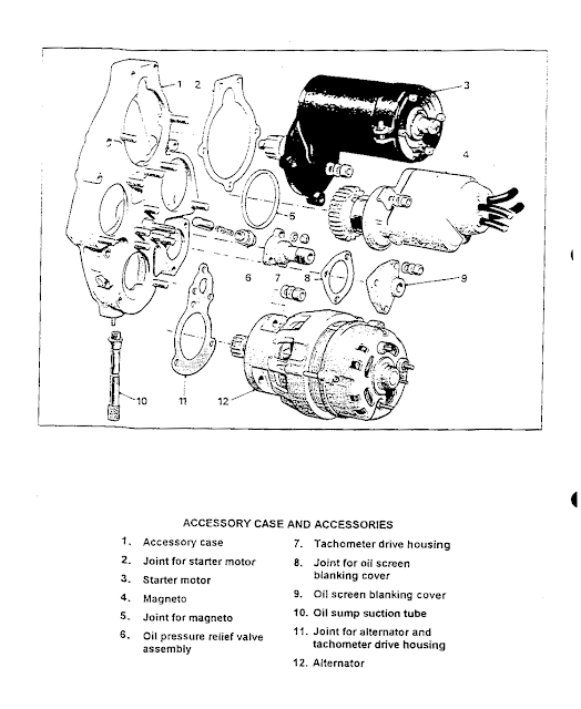 accessory gearbox