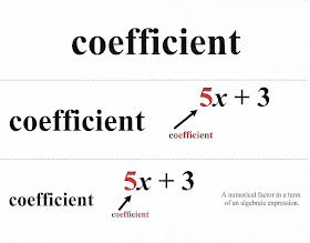 learning twice: Common Core Math Vocabulary Cards