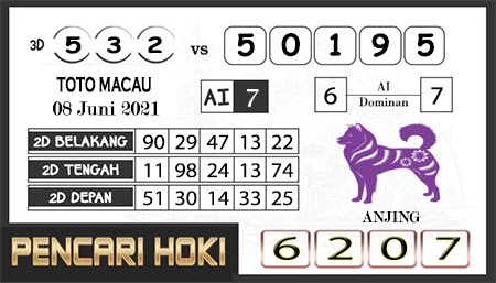 Prediksi Pencari Hoki Group Macau selasa 08 juni 2021