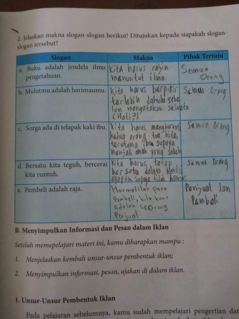 Pengertian Dan Fungsi Iklan Slogan Dan Poster : pengertian, fungsi, iklan, slogan, poster, MaPel, Bahasa, Indonesia, Kelas, Kediri, Mapel
