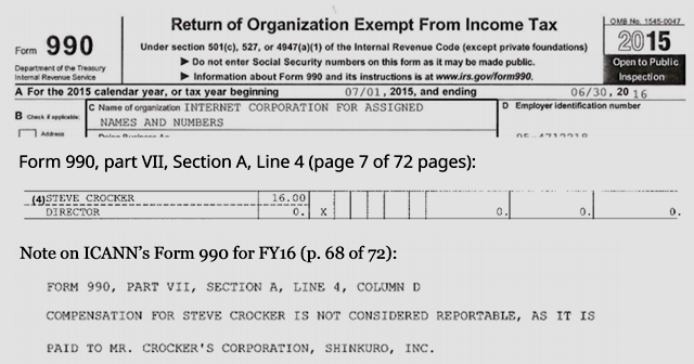 excerpts from ICANN's FY16 IRS Form 990