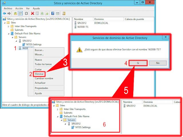 Limpiar el servidor caído de la réplica de Active Directory.