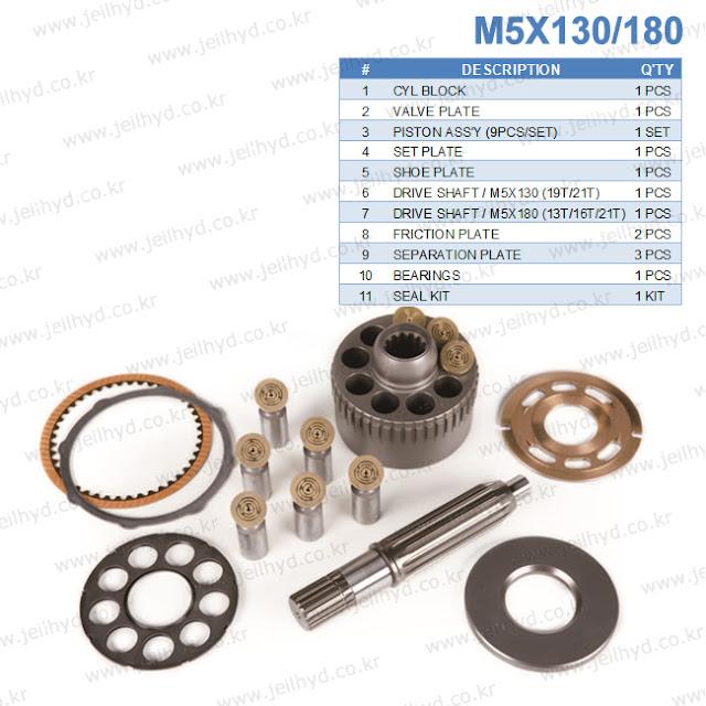 M5X130 M5X180 SWING MOTOR PARTS CYL BLOCK VALVE PLATE PISTON ASS'Y (9PCS/SET) SET PLATE SHOE PLATE DRIVE SHAFT / M5X130 (19T/21T) DRIVE SHAFT / M5X180 (13T/16T/21T) FRICTION PLATE SEPARATION PLATE BEARINGS SEAL KIT
