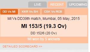 Live Cricket Score Widget for Blogger