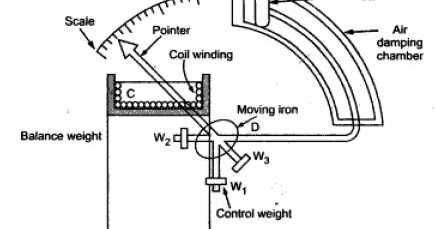 Wiring Diagram For 115 230 Motor With Numbered Electric