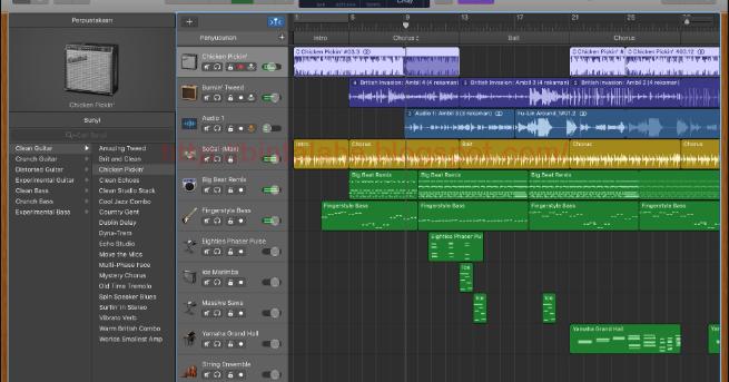 Software Produksi Musik Gratis Terbaik Untuk Pemula Ninna Wiends