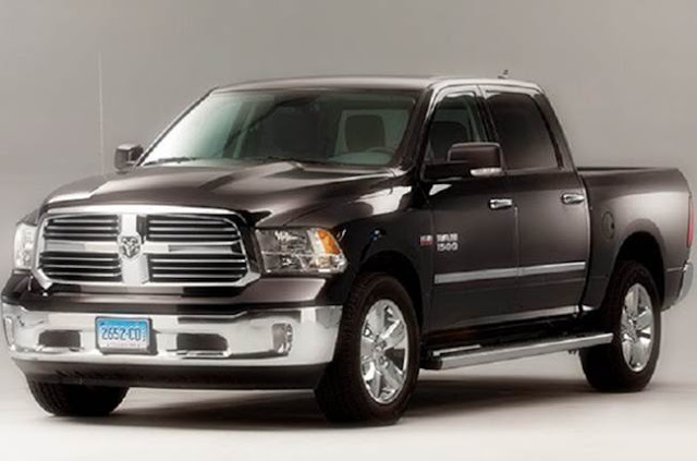 2017 Dodge Ram 1500 Concept Price UK