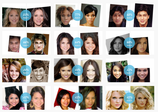 iLookLikeYou.com : Find Your Twin/look alike Now | Soft