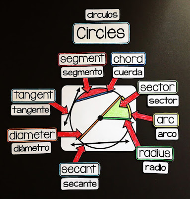 Some of my math word walls have included Spanish vocabulary for a few years. However, some [currently] do not. I'm happy to say that this is all changing. Over the next few months, and likely sooner, every one of my math word walls will be updated to include Spanish vocabulary. Above is a photo of how the Spanish math words look alongside their English counterparts.