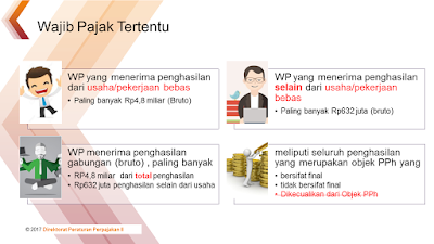 raden agus suparman : kriteria wajib pajak tertentu yang dikenai pajak penghasilan tambahan