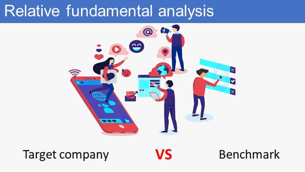 Relative fundamental analysis