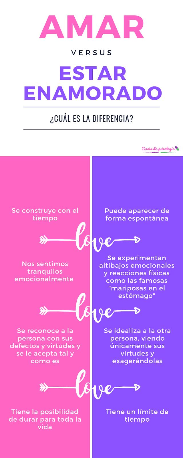 Amar Y Estar Enamorado A Cuál Es La Diferencia Desarrollo Personal Blog Dosis De Psicología