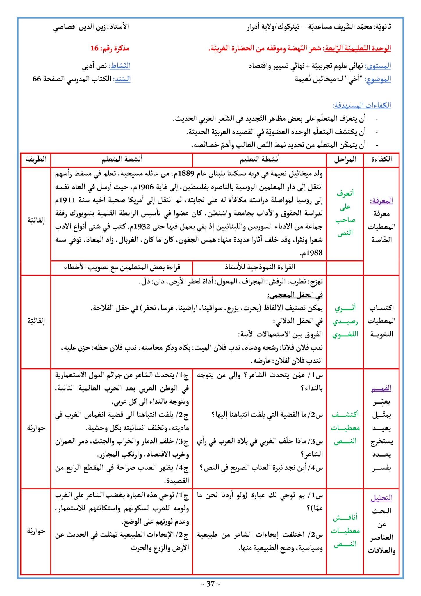 تحضير نص أخي ميخائيل نعيمة 3 ثانوي علمي | موقع التعليم الجزائري - Dzetude
