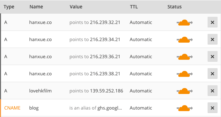 Cloudflare DNS page