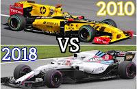 Robert Kubica F1 Williams Renault 2010 2018