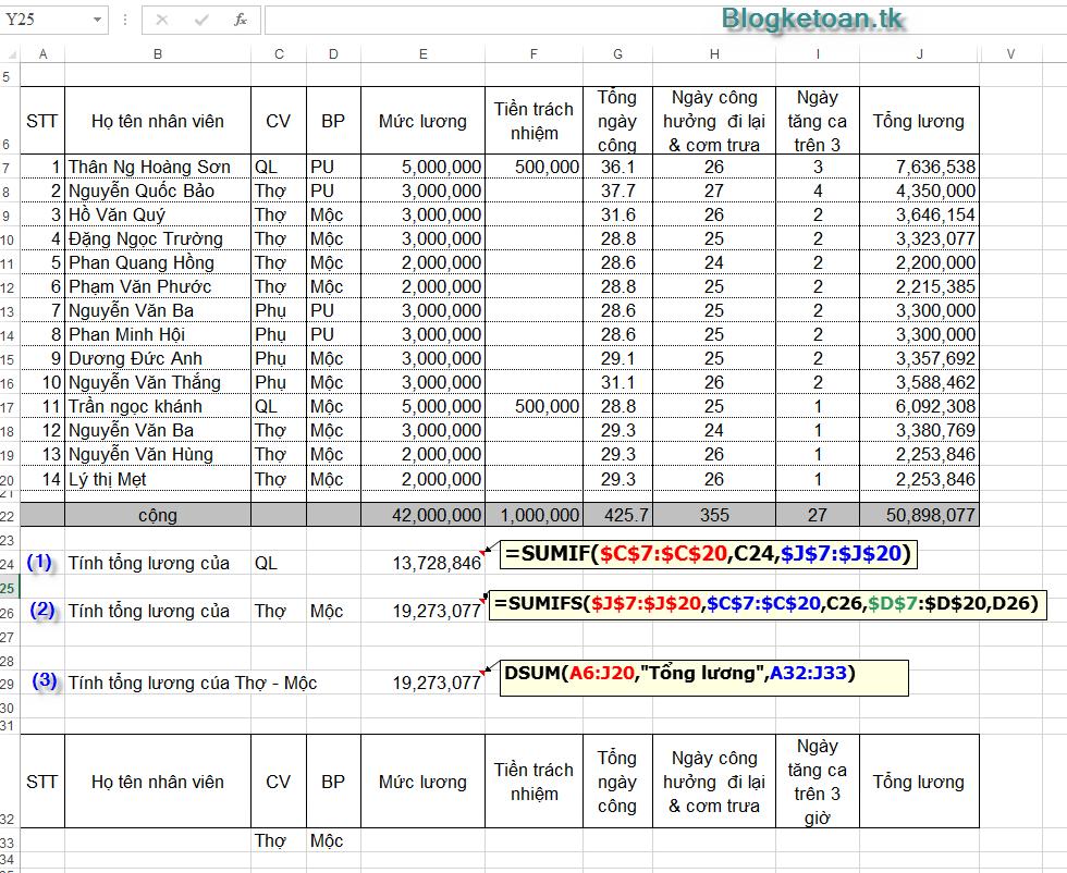 Ứng dụng Excel trong kế toán với các hàm tính tổng