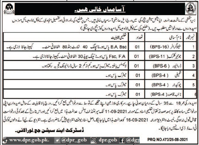 District and Session Courts Loralai Jobs 2021 Latest Recruitment