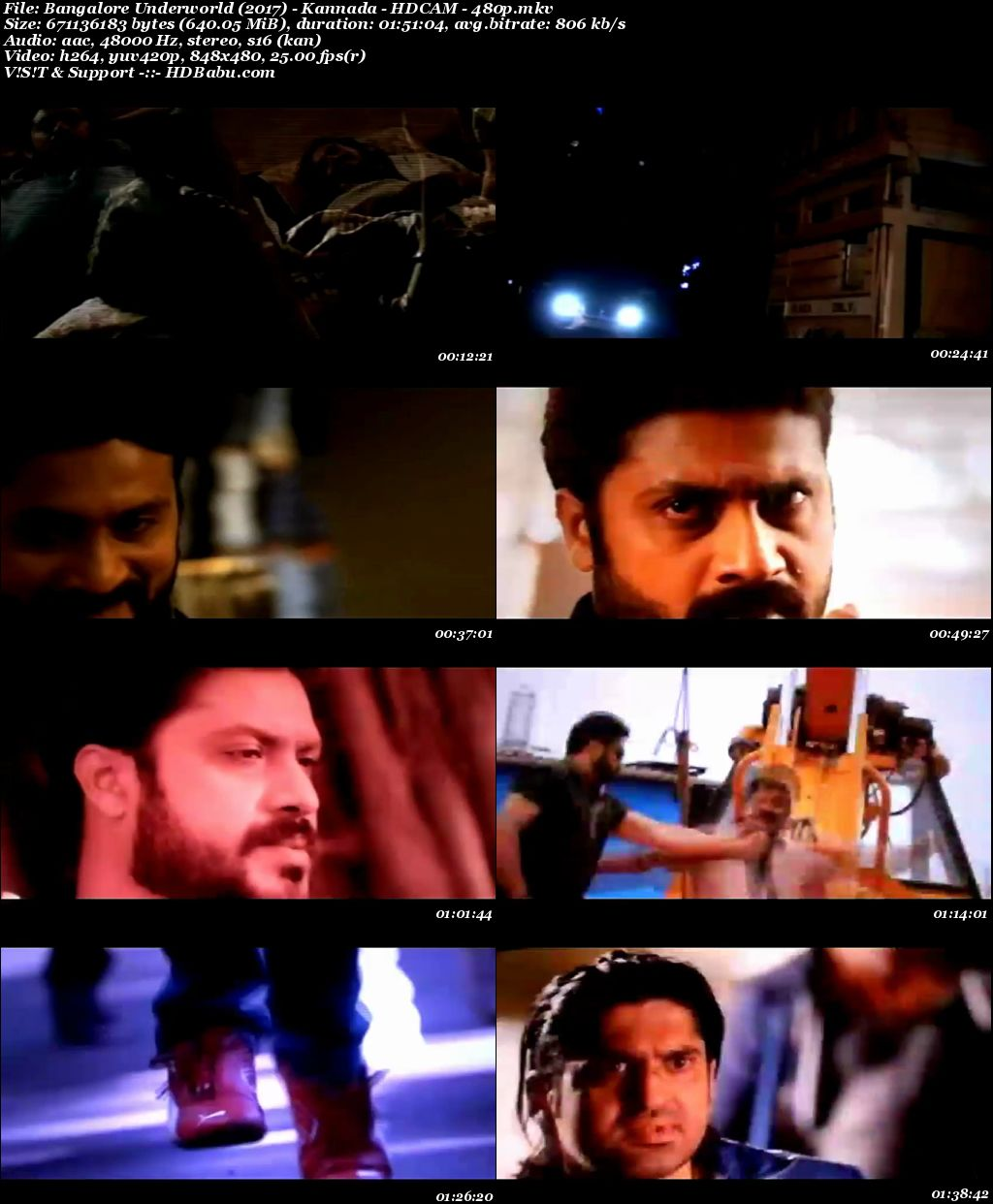 Bangalore Underworld Full Movie Download