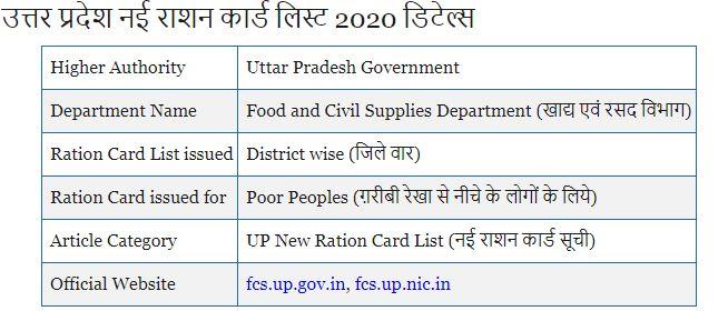 fcs full form, fcs kya hai, up new ration card name list kaise dekhe, up ration card list 2020 hindi softonic