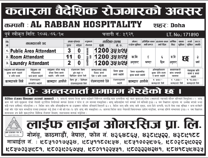 Jobs in Qatar for Nepali, Salary Rs 35,725
