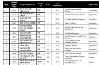 e-Shram NCO Code pdf Download