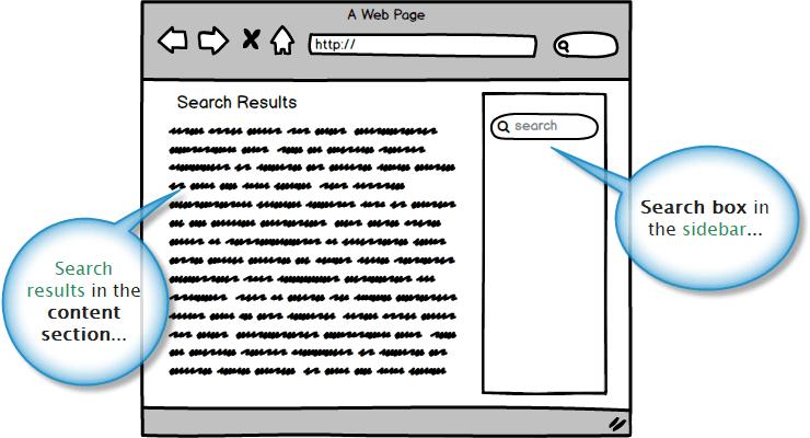 Two-column web page layout mockup.