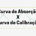 Curva de Absorção X Curva de Calibração
