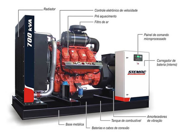 gerador elétrico diesel Stemac