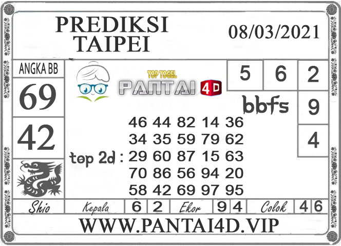 PREDIKSI TOGEL TAIPEI PANTAI4D 08 MARET 2021