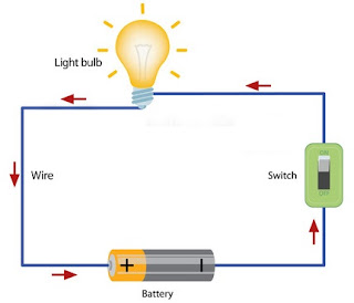 Direct Current Circuit Theory