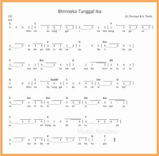 not angka lagu bhinneka tunggal ika lagu wajib