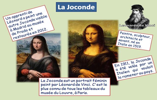 """Kradzież """"Mona Lisy"""" - informacje o """"Mona Lizie"""" - Francuski przy kawie"""