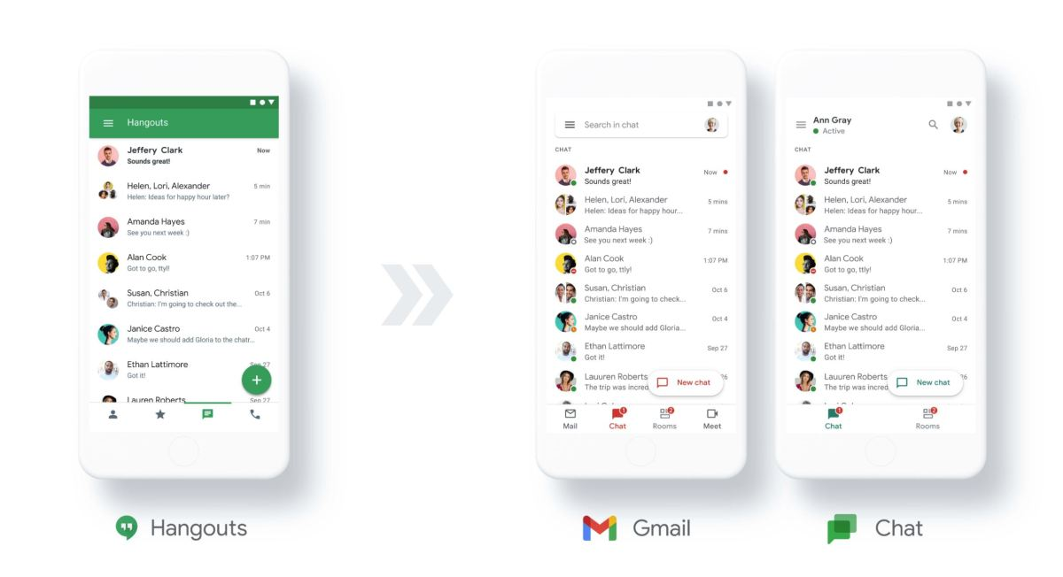 Google Hangouts Ke Google Chat