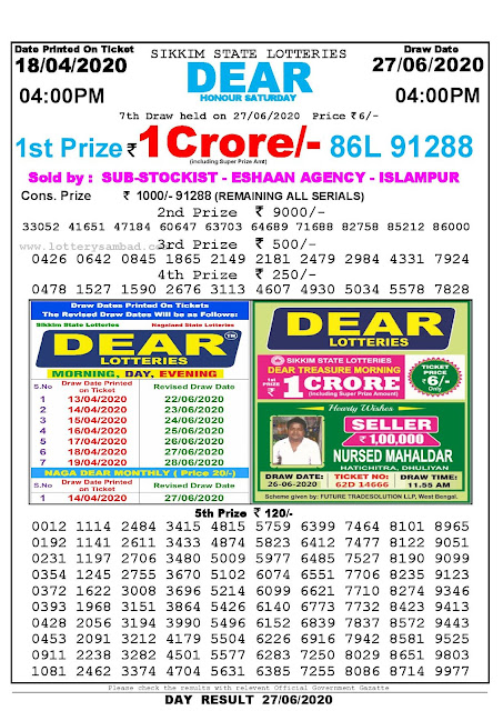Lottery Sambad Today 18.04.2020 Dear Honour Saturday 400 pm