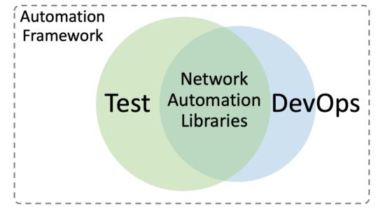Cisco Certifications, Cisco Guides, Cisco Learning, Cisco Tutorials and Materials, Cisco Study Materials