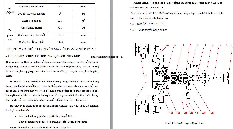 Khảo sát hệ thống thuỷ lực trên máy ủi KOMAT'SU D275A - 5