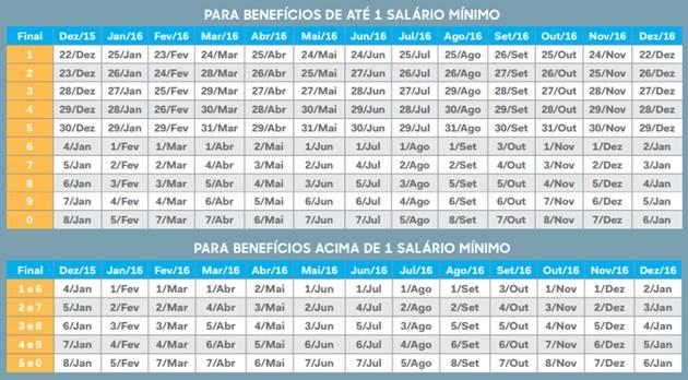 calendário pagamento INSS 2016