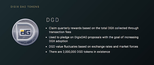 Snip from https://digix.global/dgd/