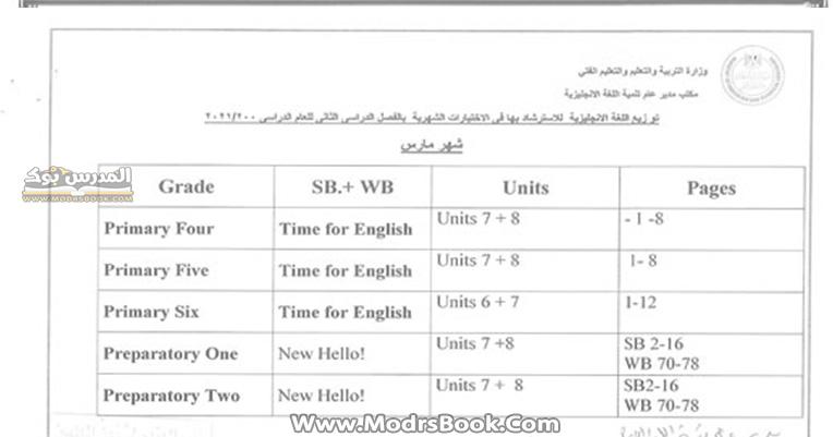 المناهج المقررة لامتحان اللغة الانجليزية شهر مارس 2021 توزيع مادة اللغة الانجليزية للموضوعات المقررة التي يتم ادراجها في الامتحانات الشهرية لصفوف النقل للفصل الدراسي الثاني 2021  المناهج المقررة لامتحان اللغة الانجليزية شهر مارس 2021 توزيع مادة اللغة الانجليزية للموضوعات المقررة التي يتم ادراجها في الامتحانات الشهرية لصفوف النقل للفصل الدراسي الثاني 2021      المناهج المقررة لامتحان اللغة الانجليزية شهر ابريل 2021 توزيع مادة اللغة الانجليزية للموضوعات المقررة التي يتم ادراجها في الامتحانات الشهرية لصفوف النقل للفصل الدراسي الثاني 2021    المناهج المقررة لامتحان اللغة الانجليزية شهر مايو2021 توزيع مادة اللغة الانجليزية للموضوعات المقررة التي يتم ادراجها في الامتحانات الشهرية لصفوف النقل للفصل الدراسي الثاني 2021    المناهج المقررة لامتحان اللغة الانجليزية شهر ابريل 2021 توزيع مادة اللغة الانجليزية للموضوعات المقررة التي يتم ادراجها في الامتحانات الشهرية لصفوف النقل للفصل الدراسي الثاني 2021  المناهج المقررة لامتحان اللغة الانجليزية شهر مارس 2021 توزيع مادة اللغة الانجليزية للموضوعات المقررة التي يتم ادراجها في الامتحانات الشهرية لصفوف النقل للفصل الدراسي الثاني 2021      المناهج المقررة لامتحان اللغة الانجليزية شهر ابريل 2021 توزيع مادة اللغة الانجليزية للموضوعات المقررة التي يتم ادراجها في الامتحانات الشهرية لصفوف النقل للفصل الدراسي الثاني 2021    المناهج المقررة لامتحان اللغة الانجليزية شهر مايو2021 توزيع مادة اللغة الانجليزية للموضوعات المقررة التي يتم ادراجها في الامتحانات الشهرية لصفوف النقل للفصل الدراسي الثاني 2021  المناهج المقررة لامتحان اللغة الانجليزية شهر مايو2021 توزيع مادة اللغة الانجليزية للموضوعات المقررة التي يتم ادراجها في الامتحانات الشهرية لصفوف النقل للفصل الدراسي الثاني 2021  المناهج المقررة لامتحان اللغة الانجليزية شهر مارس 2021 توزيع مادة اللغة الانجليزية للموضوعات المقررة التي يتم ادراجها في الامتحانات الشهرية لصفوف النقل للفصل الدراسي الثاني 2021      المناهج المقررة لامتحان اللغة الانجليزية شهر ابريل 2021 توزيع مادة اللغة الانجليزية للموضوعات المقررة التي يتم ادراجها في الامتحانات الشهرية لصفوف النقل للفصل الدراسي الثاني 2021    المناهج ال