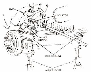 linhai atv wiring diagram 3 wire ignition coil diagram for linhai 260 atv  wiring diagram in