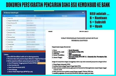 Persyaratan Pencairan BSU