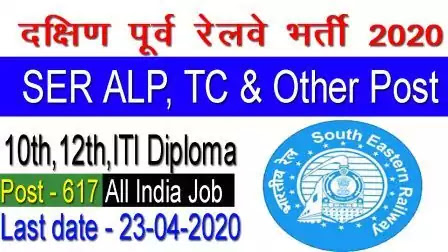 Railway SER ALP, TC & Other Post Recruitment 2020