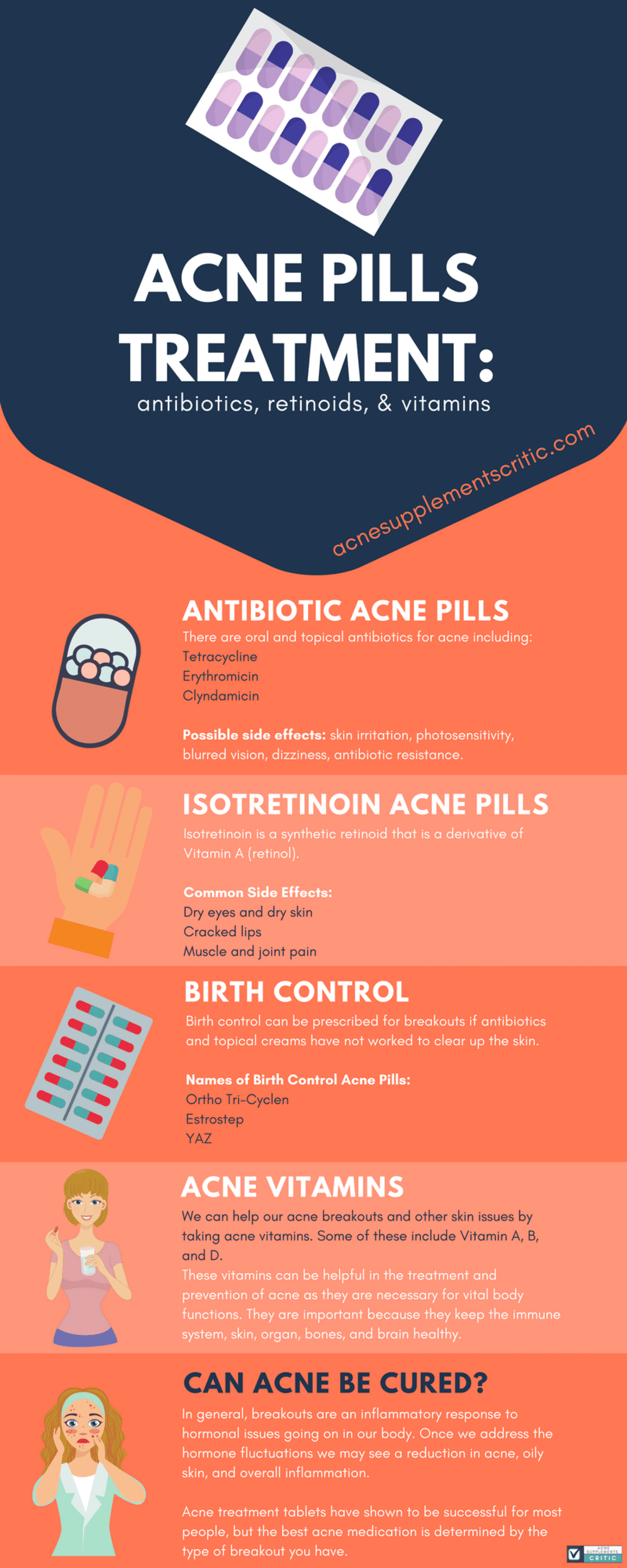 Acne Treatment Pills- Which Ones Actually Work in 2019? #infographic