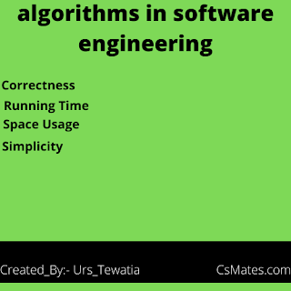 what is algorithm in software engineering