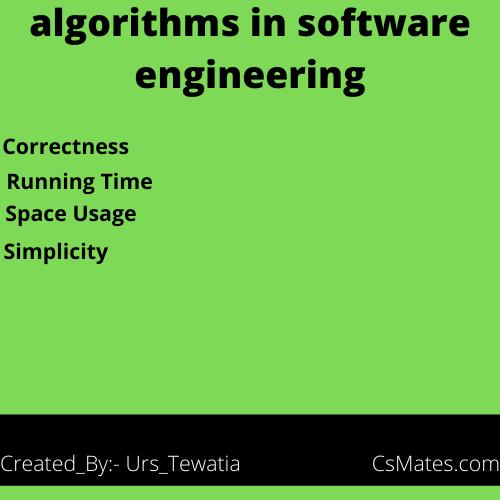 what is algorithm- Csmates.com
