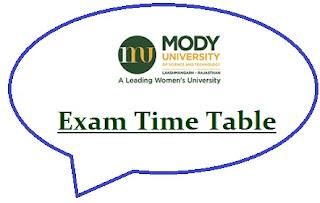 Mody University Exam Date Sheet 2020