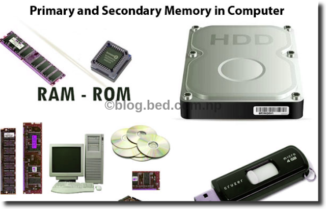 STORAGE DEVICES IN COMPUTER