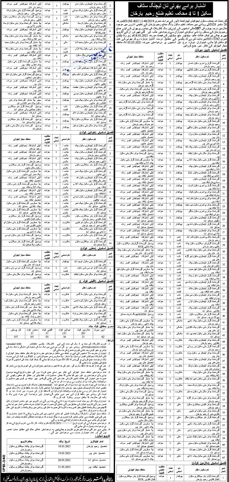 Latest Government Jobs in Education Department April-2021