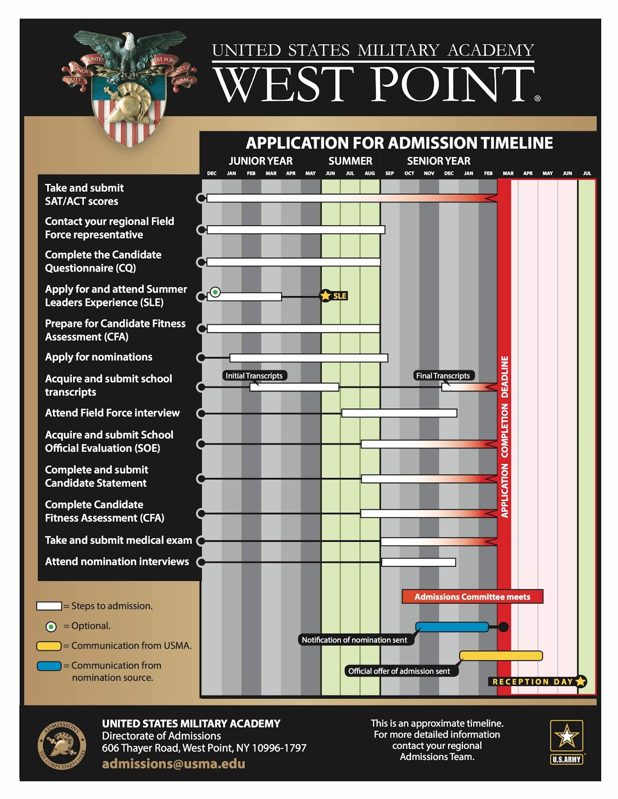 West Point Application Deadline >> How To Get Into A Military Service Academy By Michael Dobson West
