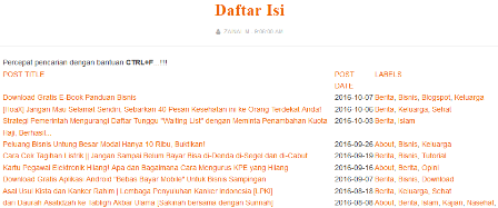 Daftar Isi Sitemap http://zainalm.com/